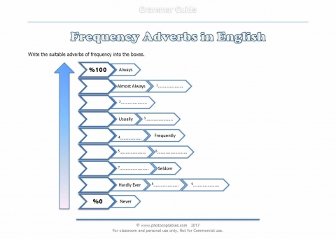 Frequency Adverbs_WS_page_1