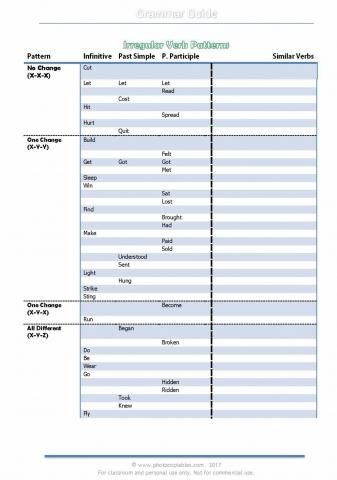 Irregular verb patterns_WS_page_1